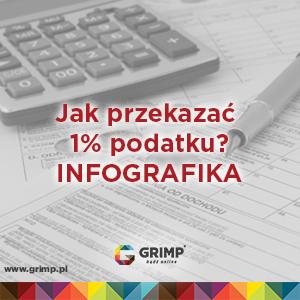 jak przekazać 1% podatku