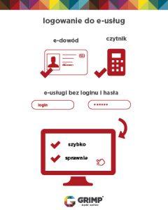 e-dowód - logowanie do usług elektronicznych